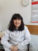 д-р-Петя-Атанасова-ендокринолог-3-160x213